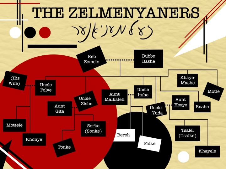 thezelmenyaners